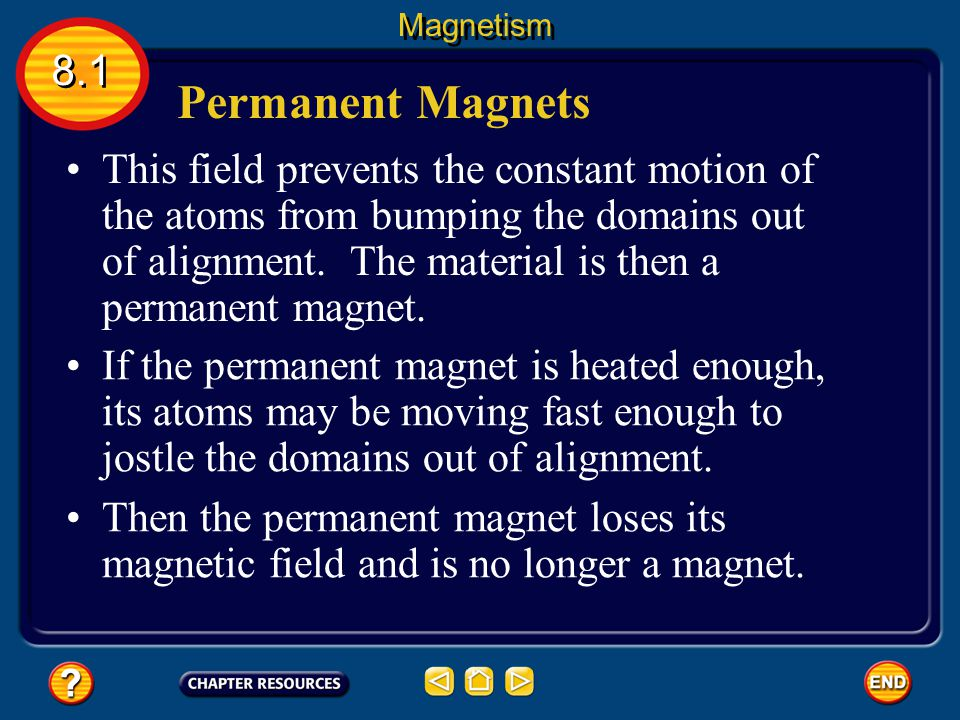 Magnetism 8.1. Permanent Magnets.