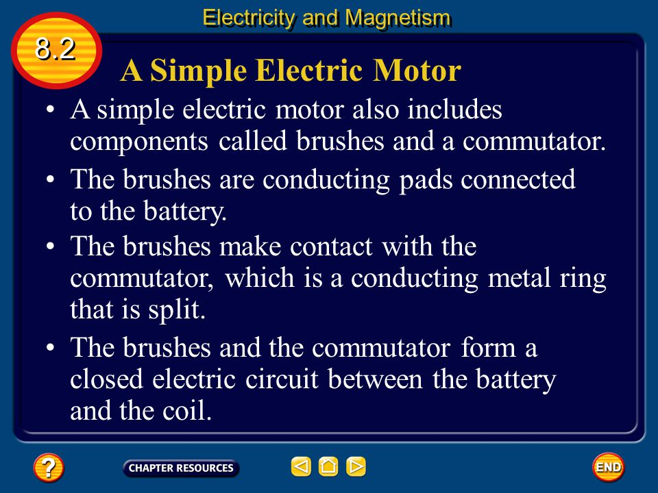 A Simple Electric Motor