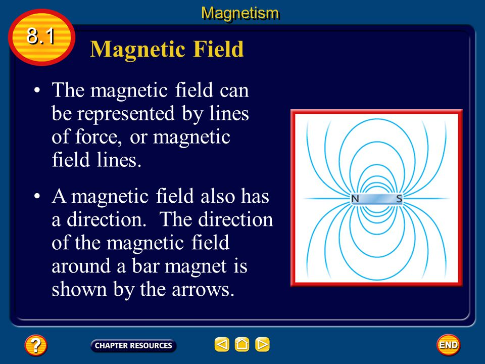 Magnetism 8.1. Magnetic Field. The magnetic field can be represented by lines of force, or magnetic field lines.