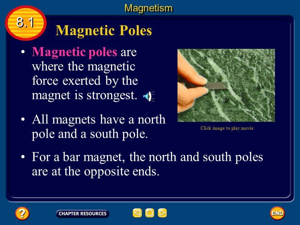 Magnetism 8.1. Magnetic Poles. Magnetic poles are where the magnetic force exerted by the magnet is strongest.