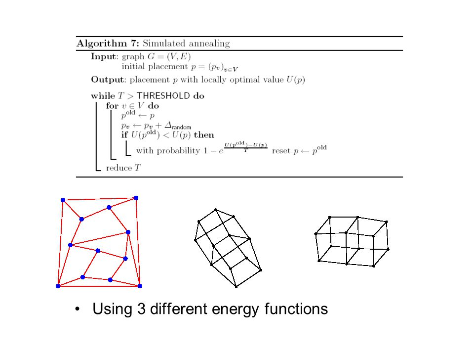 Using 3 different energy functions