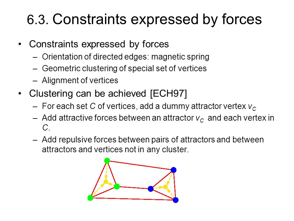 6.3. Constraints expressed by forces