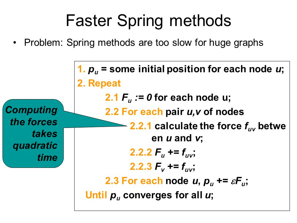 Faster Spring methods Problem: Spring methods are too slow for huge graphs. 1. pu = some initial position for each node u;