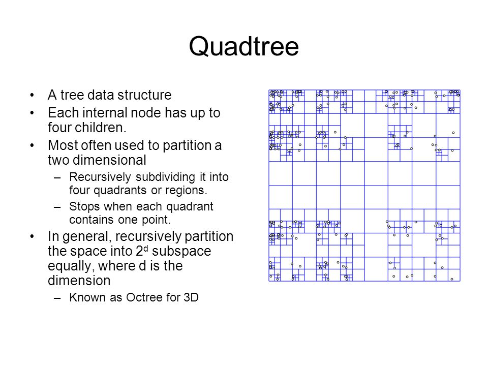 Quadtree A tree data structure