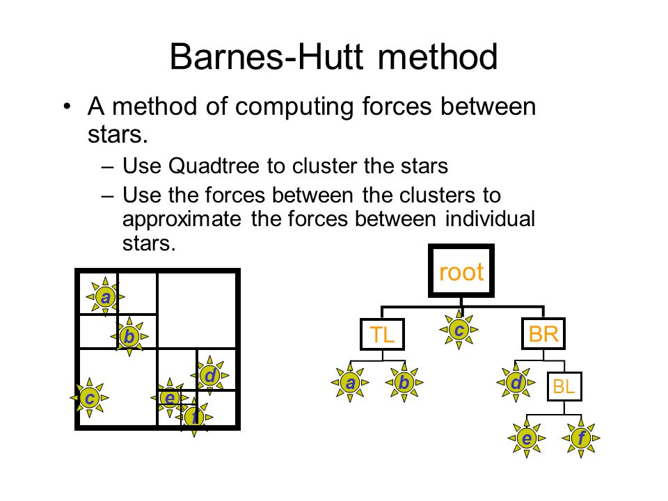 Barnes-Hutt method A method of computing forces between stars. root