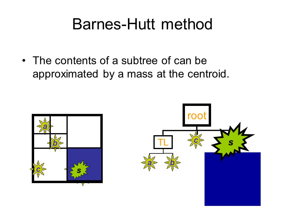 Barnes-Hutt method The contents of a subtree of can be approximated by a mass at the centroid. root.