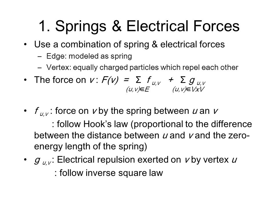 1. Springs & Electrical Forces