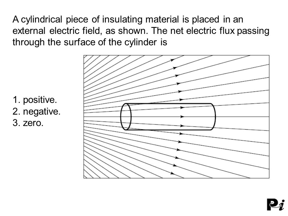 A cylindrical piece of insulating material is placed in an external electric field, as shown. The net electric flux passing through the surface of the cylinder is