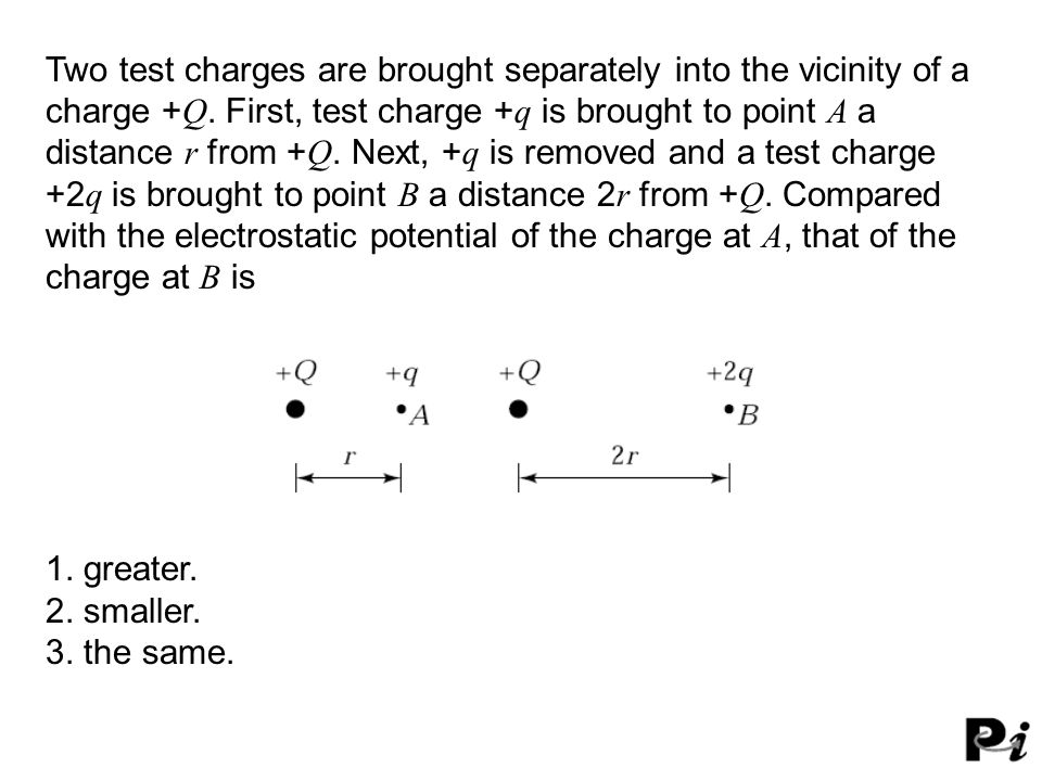 Two test charges are brought separately into the vicinity of a charge +Q. First, test charge +q is brought to point A a distance r from +Q. Next, +q is removed and a test charge +2q is brought to point B a distance 2r from +Q. Compared with the electrostatic potential of the charge at A, that of the charge at B is