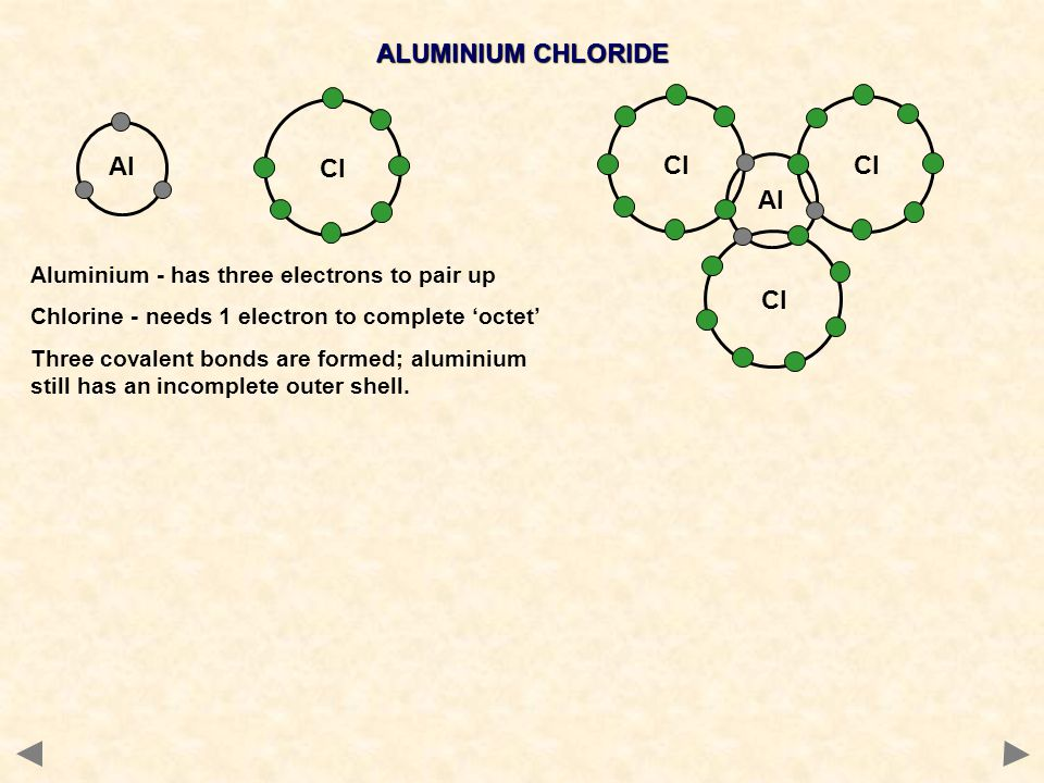 ALUMINIUM CHLORIDE Cl Al Cl Al