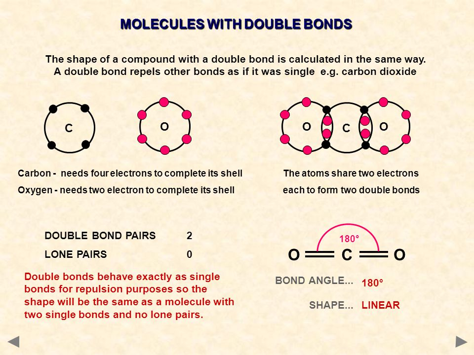 MOLECULES WITH DOUBLE BONDS
