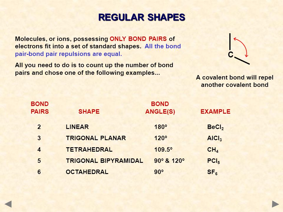 A covalent bond will repel another covalent bond