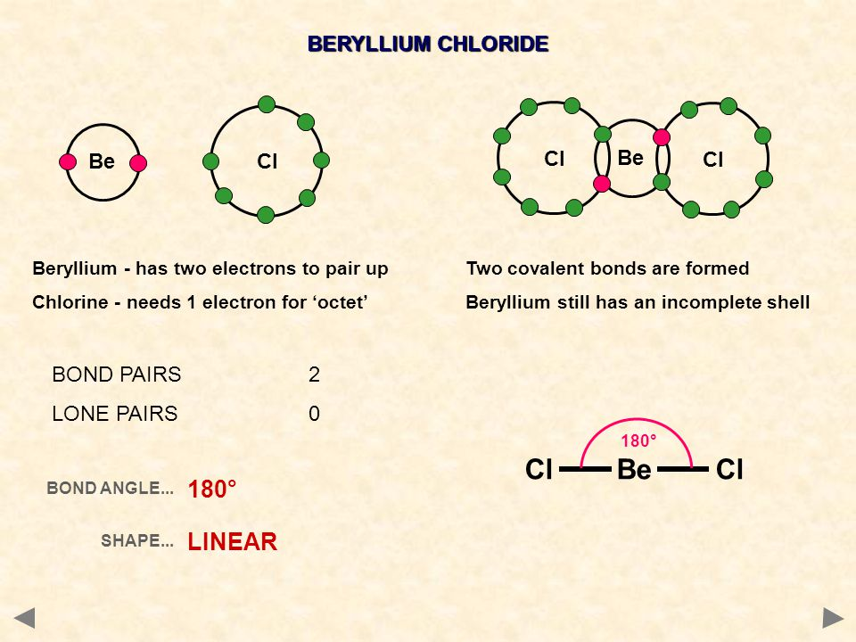 Cl Be 180° LINEAR BERYLLIUM CHLORIDE Cl Be Cl Be BOND PAIRS 2