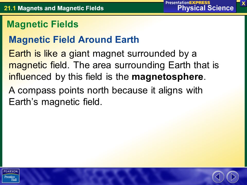 Magnetic Fields Magnetic Field Around Earth.
