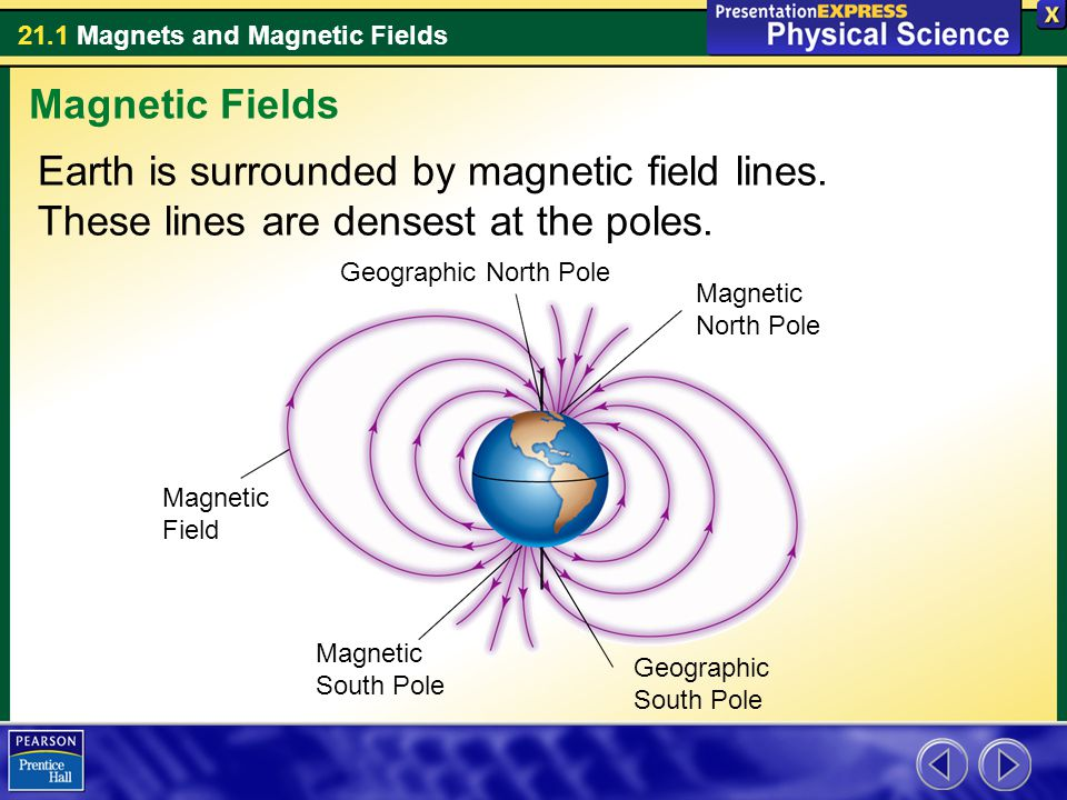 Magnetic Fields Earth is surrounded by magnetic field lines. These lines are densest at the poles. Geographic North Pole.