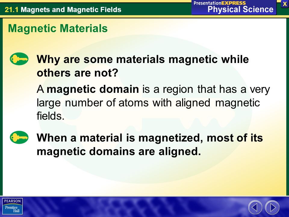 Magnetic Materials Why are some materials magnetic while others are not