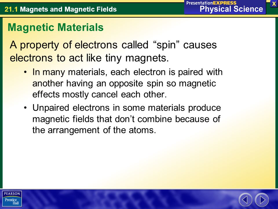 Magnetic Materials A property of electrons called spin causes electrons to act like tiny magnets.