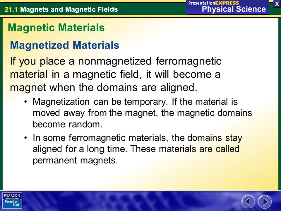 Magnetic Materials Magnetized Materials