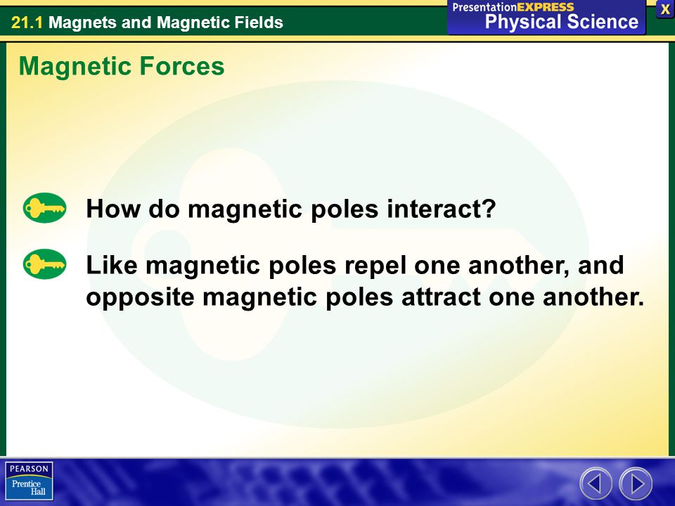 Magnetic Forces How do magnetic poles interact.