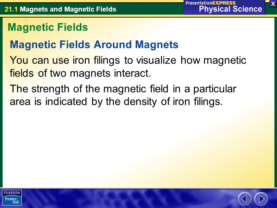 Magnetic Fields Magnetic Fields Around Magnets. You can use iron filings to visualize how magnetic fields of two magnets interact.
