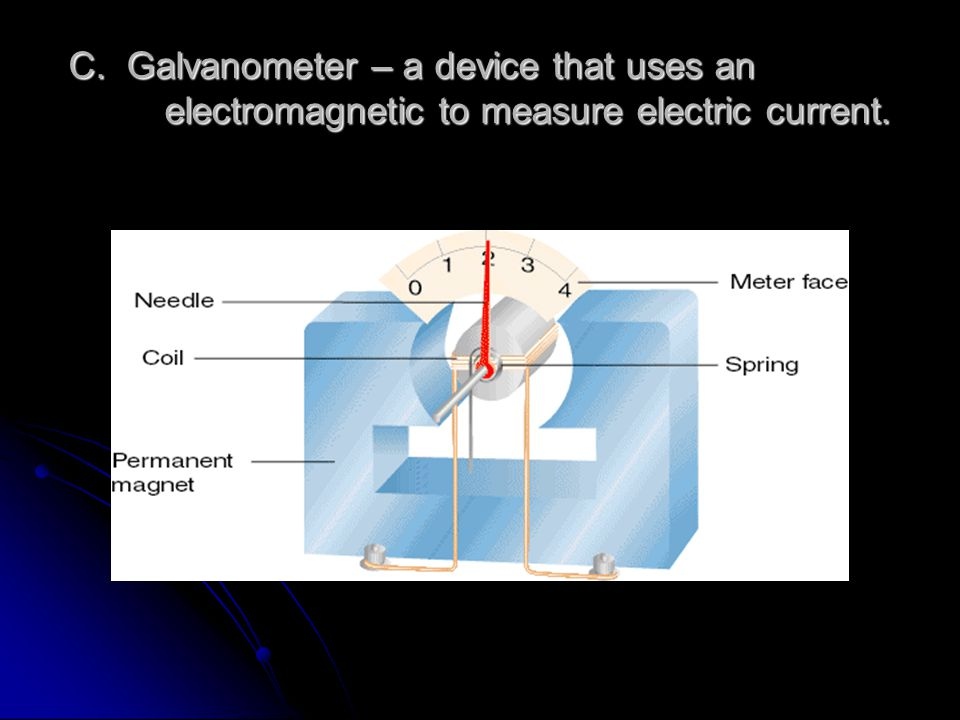 C. Galvanometer – a device that uses an