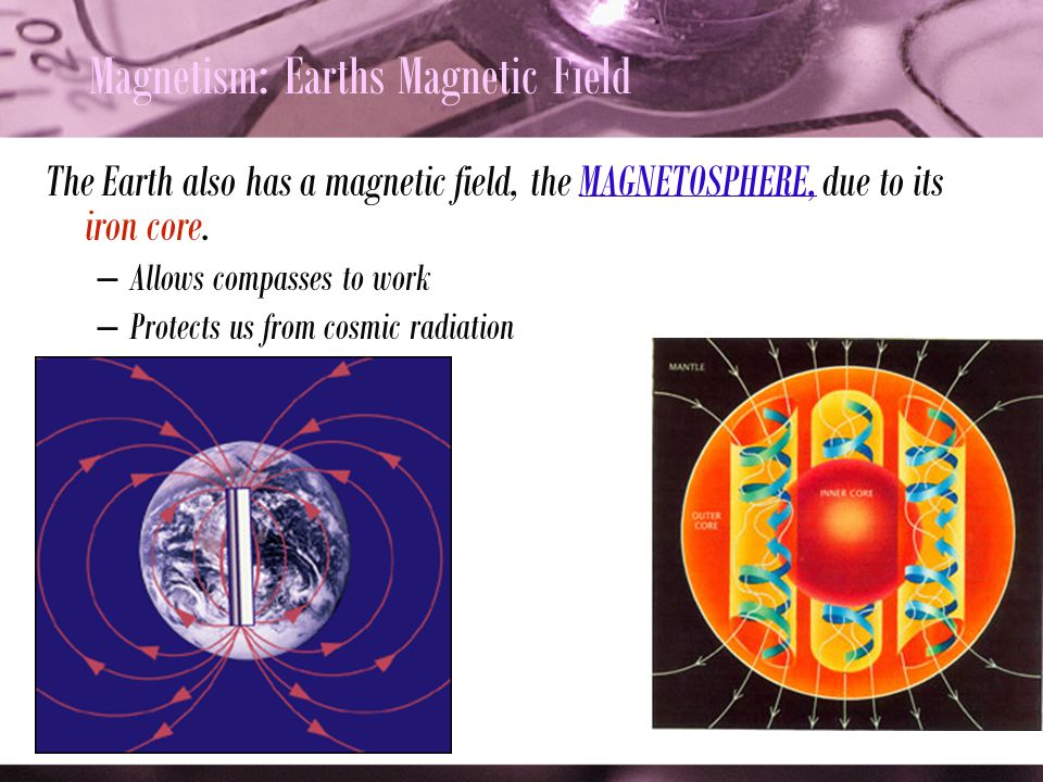 Magnetism: Earths Magnetic Field