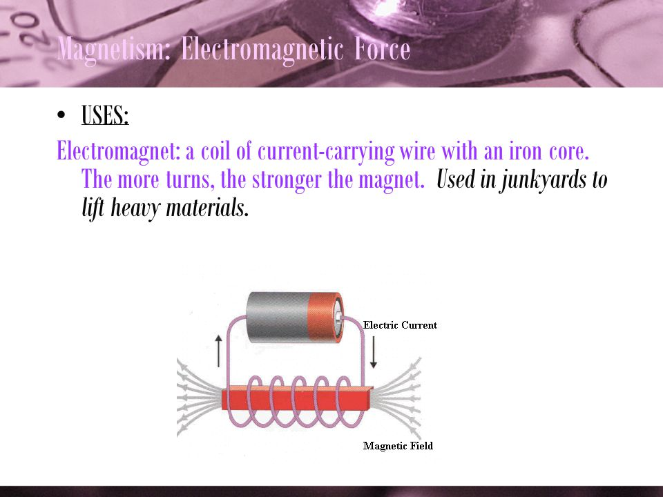 Magnetism: Electromagnetic Force