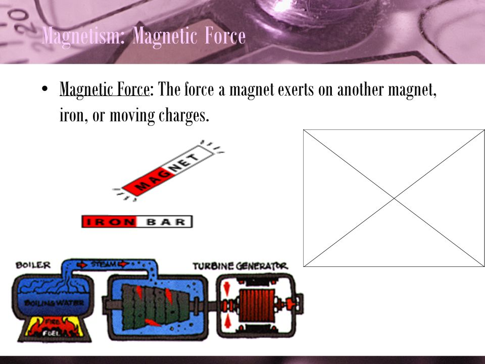Magnetism: Magnetic Force
