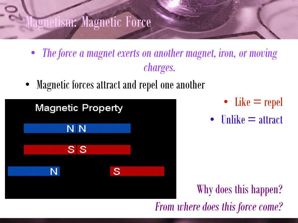 Magnetism: Magnetic Force