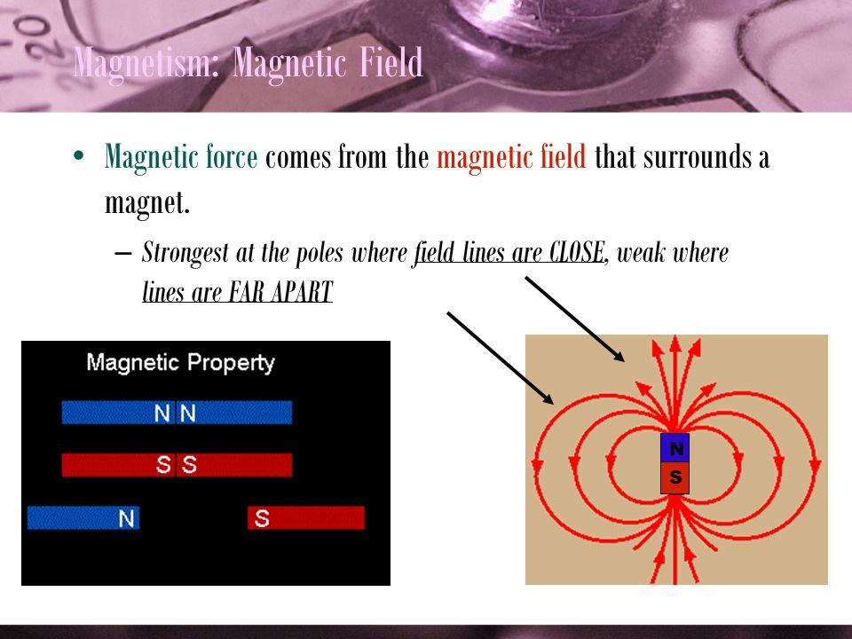Magnetism: Magnetic Field
