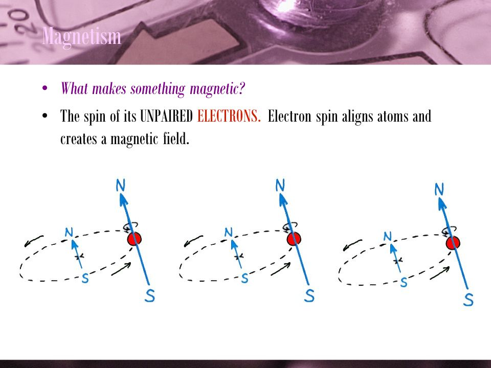 Magnetism What makes something magnetic