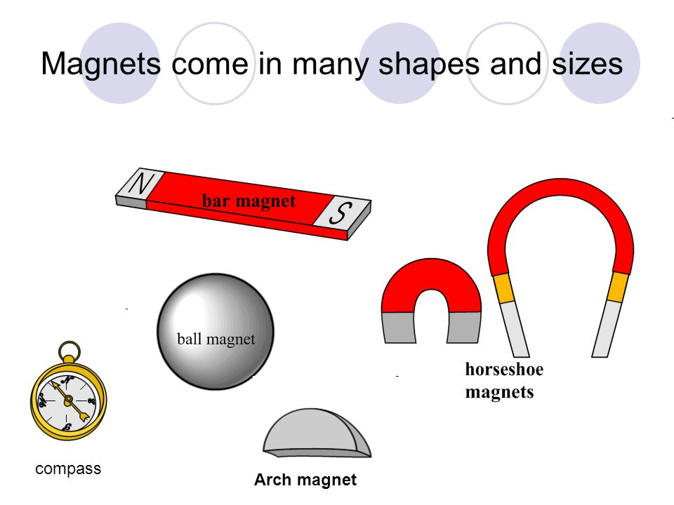 Magnets come in many shapes and sizes