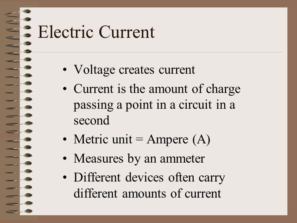 Electric Current Voltage creates current