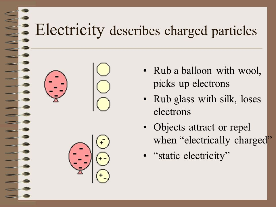 Electricity describes charged particles