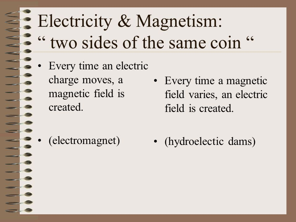 Electricity & Magnetism: two sides of the same coin
