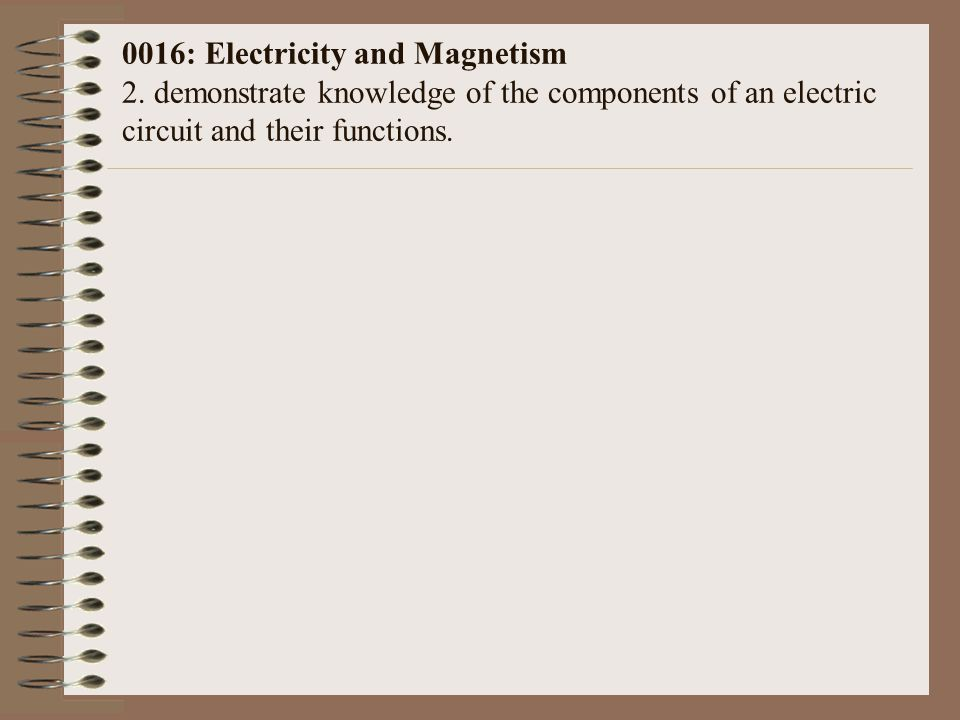 0016: Electricity and Magnetism 2