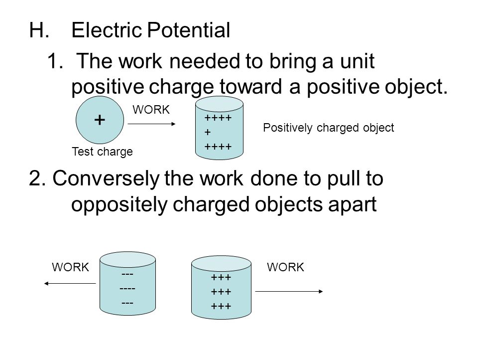 Electric Potential 1. The work needed to bring a unit positive charge toward a positive object.
