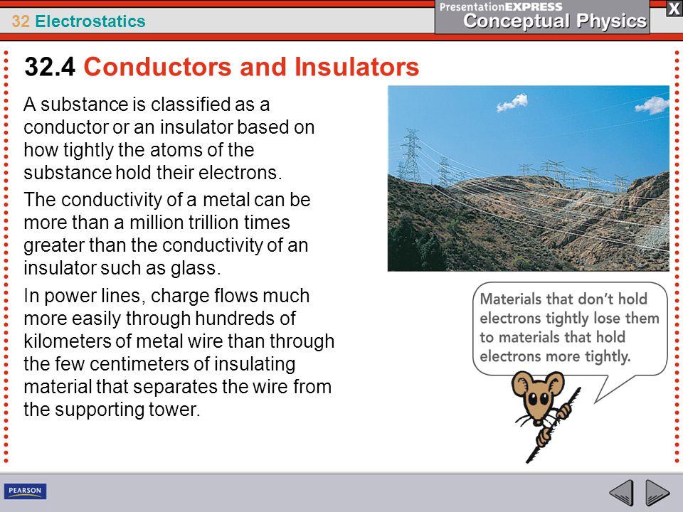 32.4 Conductors and Insulators