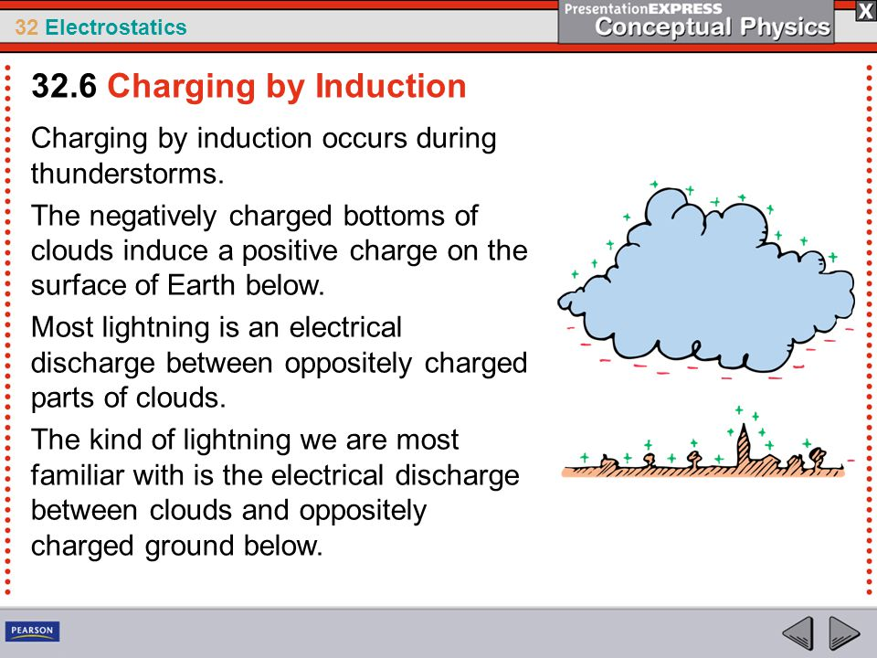 32.6 Charging by Induction Charging by induction occurs during thunderstorms.