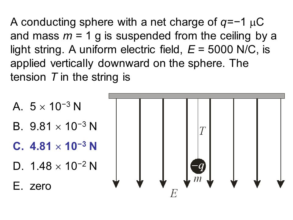 A conducting sphere with a net charge of q=−1 C and mass m = 1 g is suspended from the ceiling by a light string. A uniform electric field, E = 5000 N/C, is applied vertically downward on the sphere. The tension T in the string is