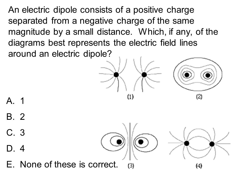 An electric dipole consists of a positive charge separated from a negative charge of the same magnitude by a small distance. Which, if any, of the diagrams best represents the electric field lines around an electric dipole