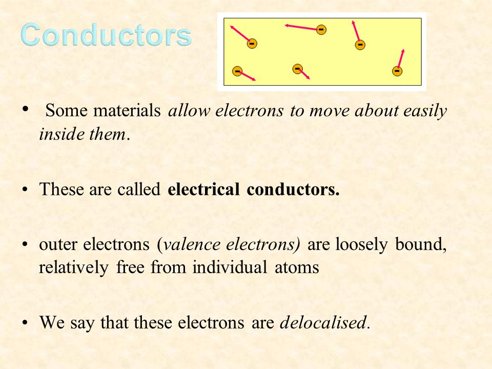 Conductors Some materials allow electrons to move about easily inside them. These are called electrical conductors.