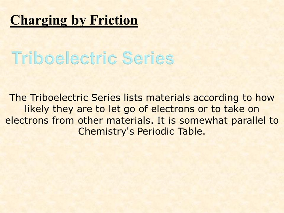 Triboelectric Series Charging by Friction