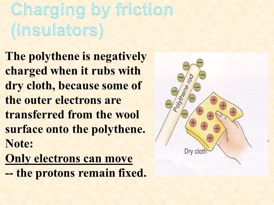 Charging by friction (insulators)