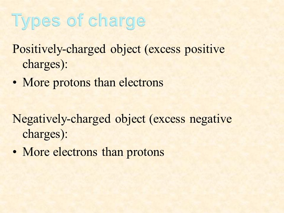 Types of charge Positively-charged object (excess positive charges):