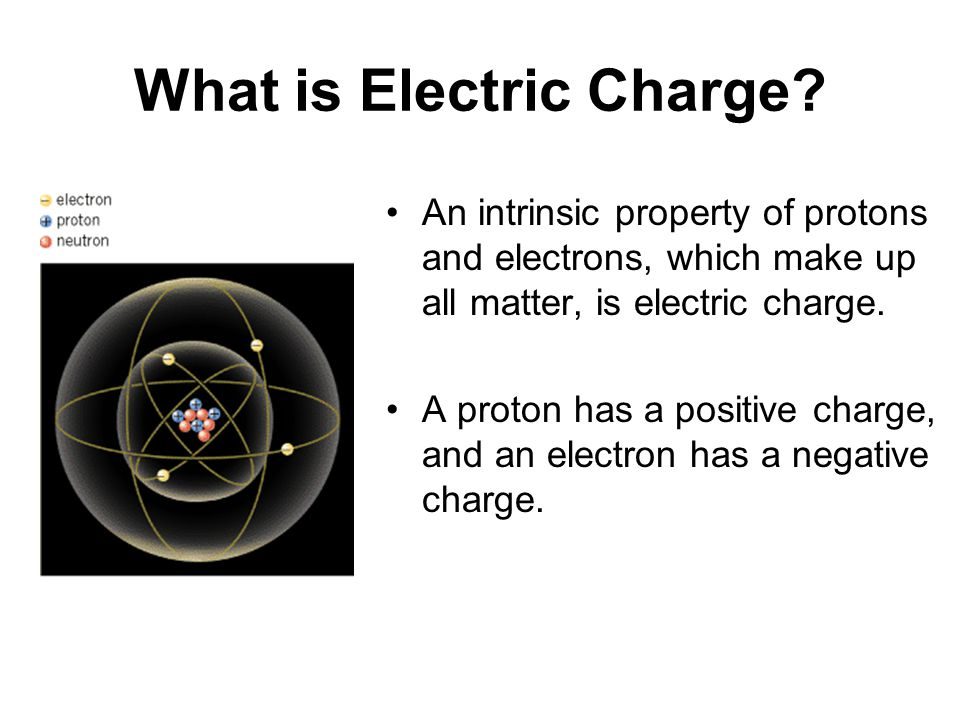 What is Electric Charge