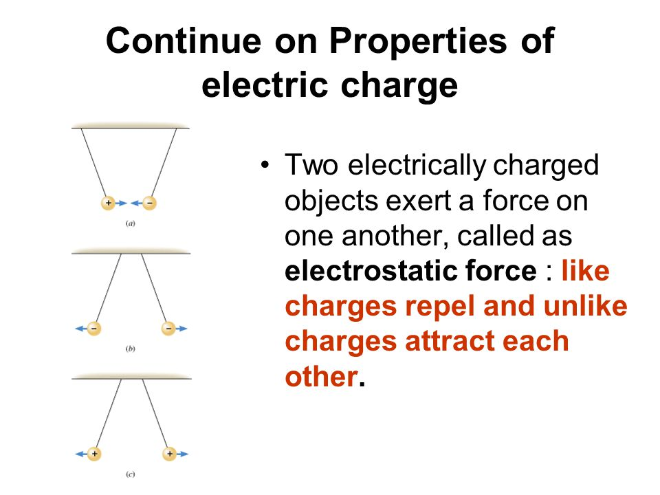 Continue on Properties of electric charge