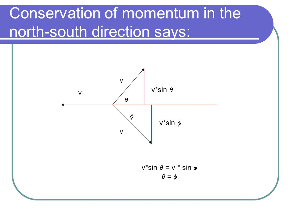 Conservation of momentum in the north-south direction says: