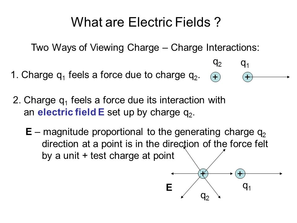 What are Electric Fields
