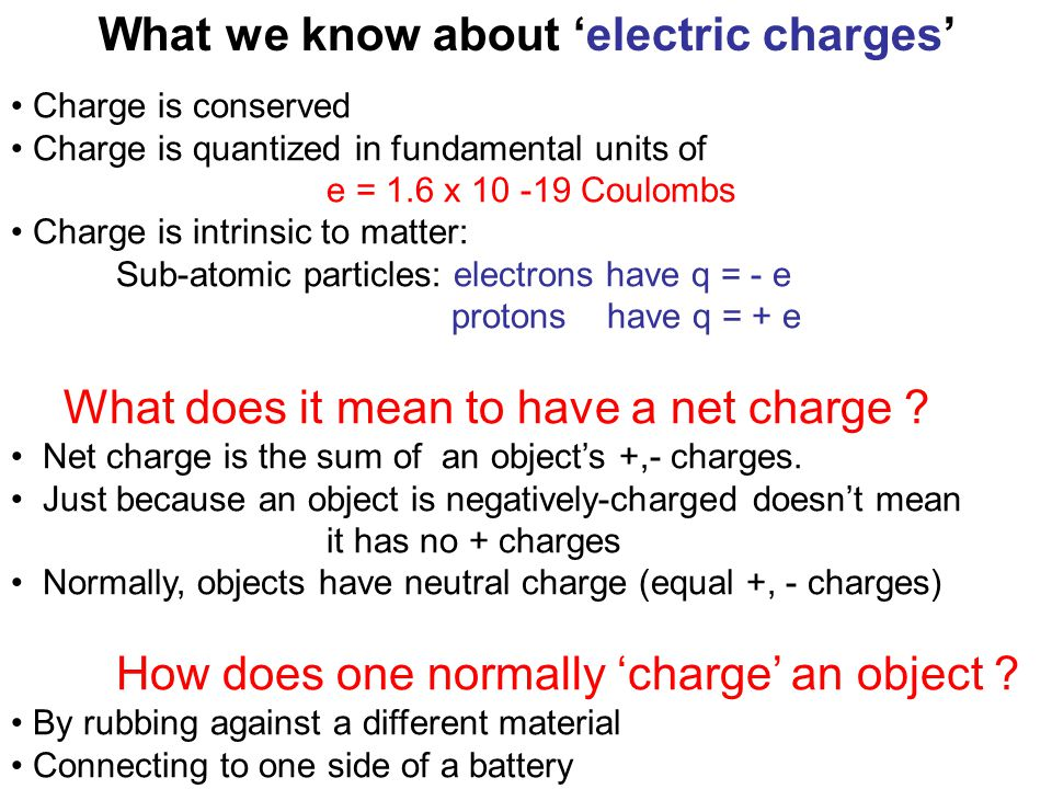 What we know about 'electric charges'